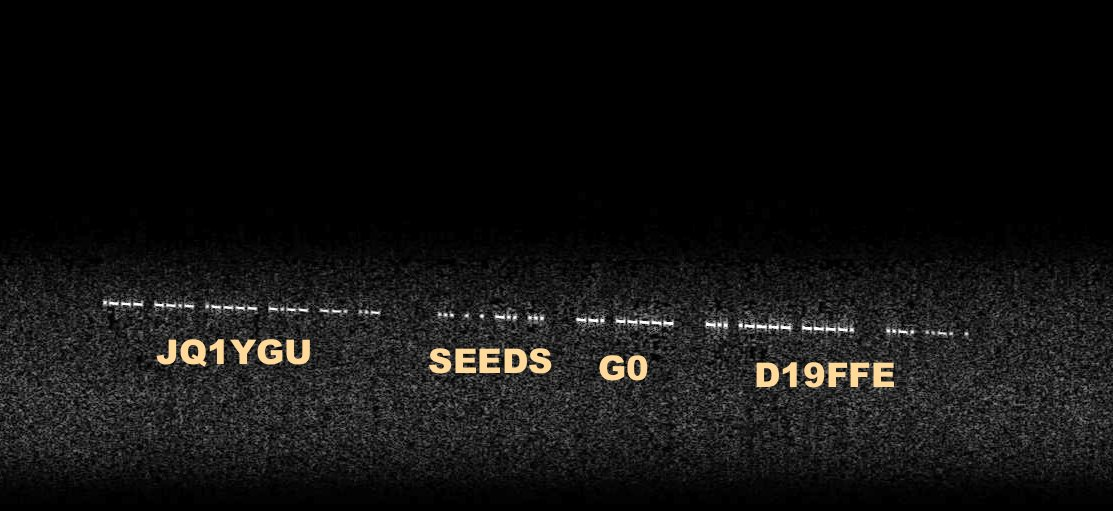 SEEDS telemetry, labelled