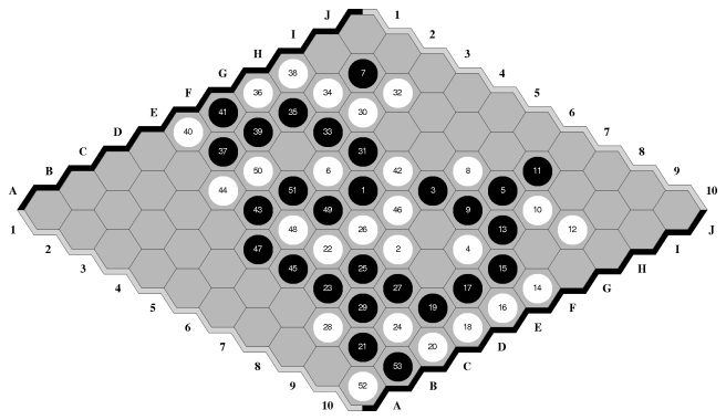 An Example Game