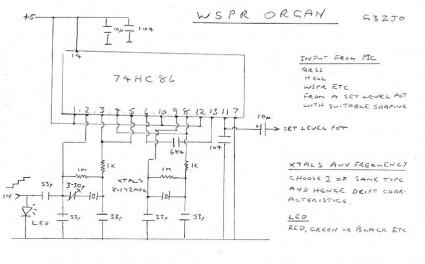 wspr-organ-cct